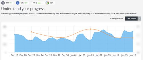 Monitorbacklinks dashboard
