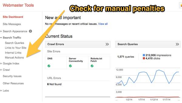 manual penalties from Google