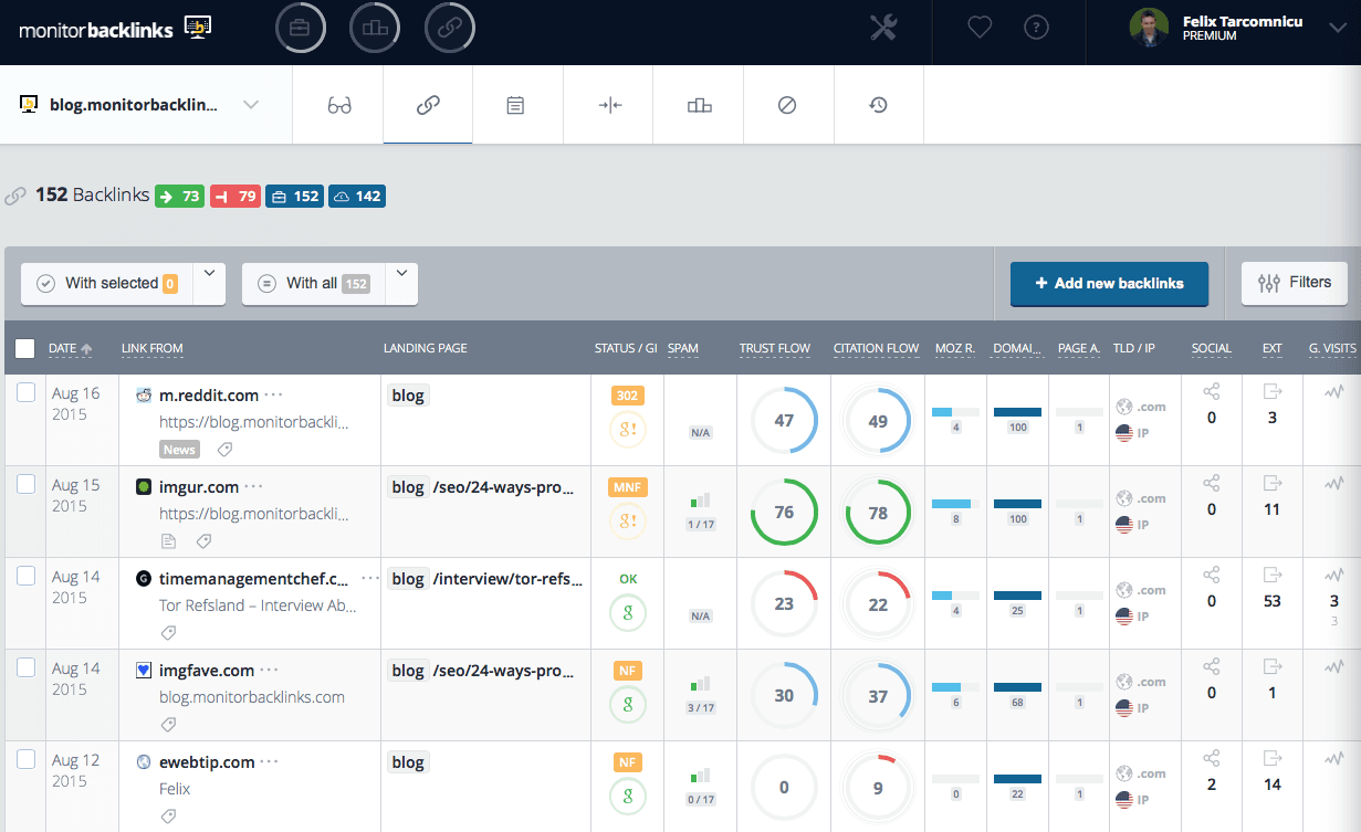 monitor backlinks dashboard