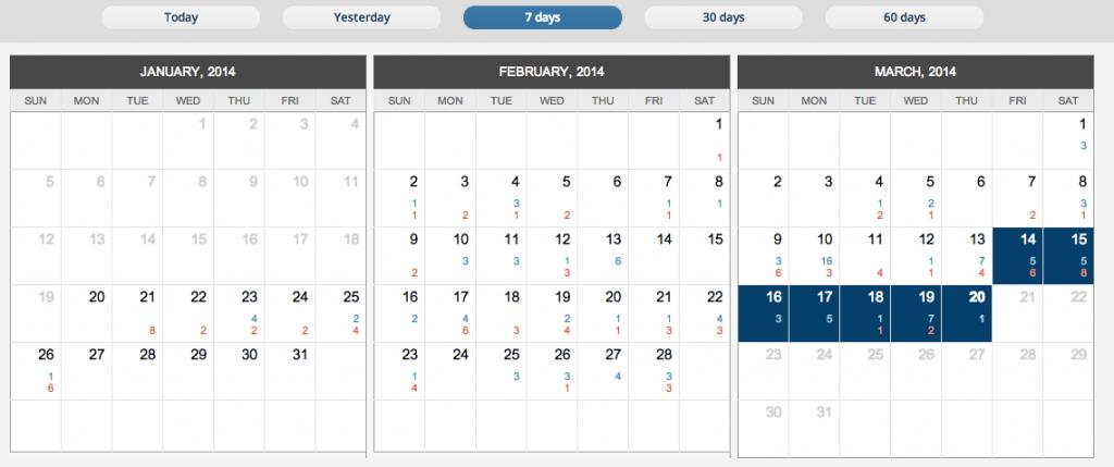 ahrefs calendar
