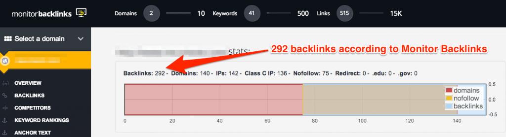 monitor backlinks checker