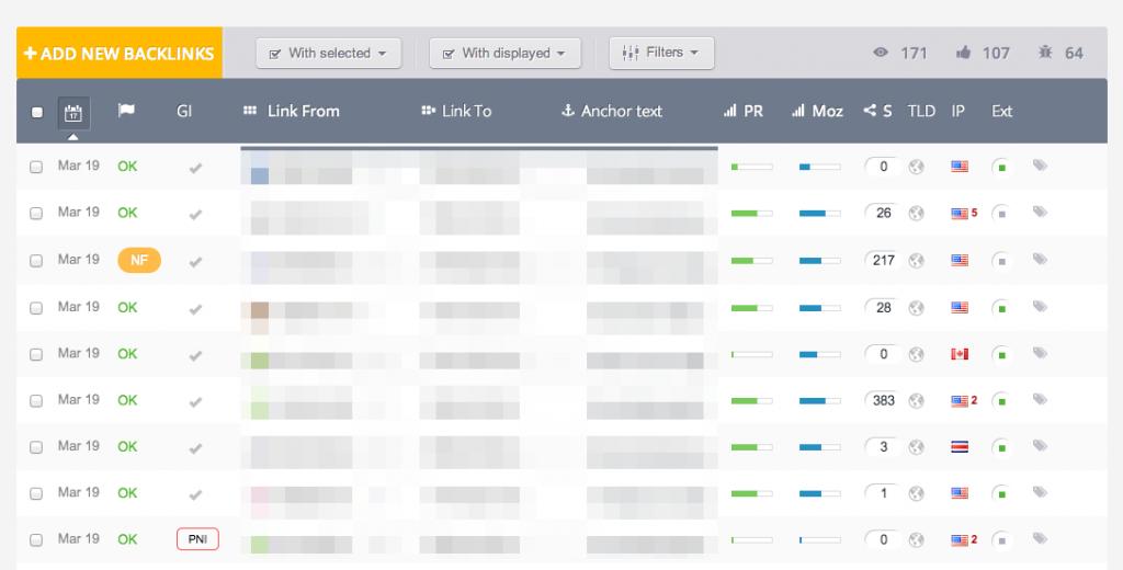 monitor backlinks management