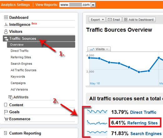 seo-linkbuilding-referral-traffic