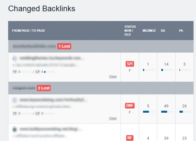 5-reasons-backlink-goes-bad