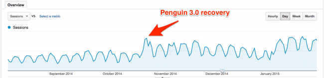 penguin 3.0 recovery