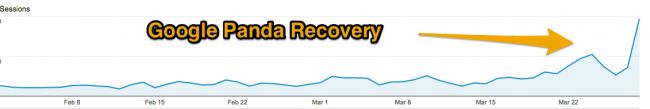 Google-panda-recovery-analytics