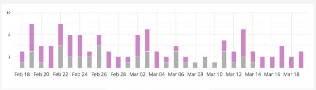 seo-ranking-factors-backlink-profile