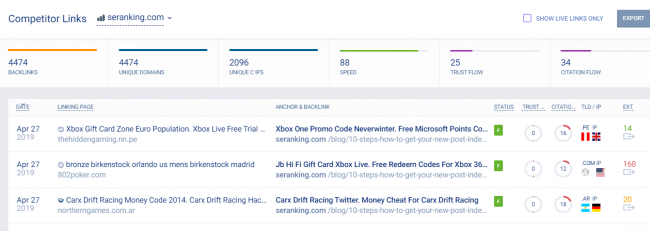24-ways-promote-website-get-traffic