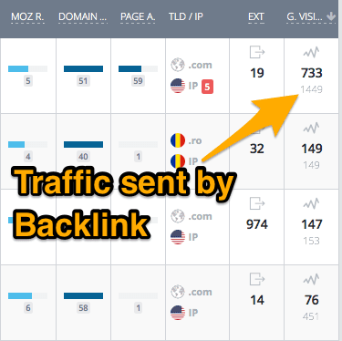 referring-traffic-by-backlink