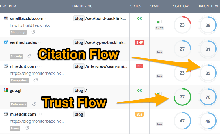 trust-flow-and-citation-flow
