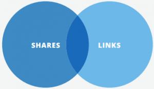 social-media-backlinks-2