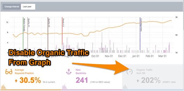 is-my-seo-company-helping-organic-traffic