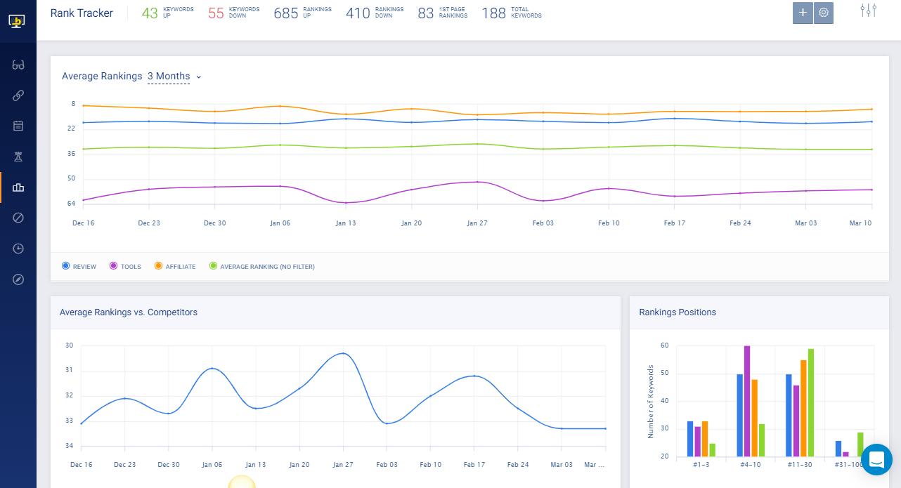 monitor-backlinks-keyword-rank-tracker-trends