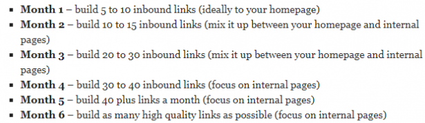 how-long-for-backlinks-to-take-effect-5