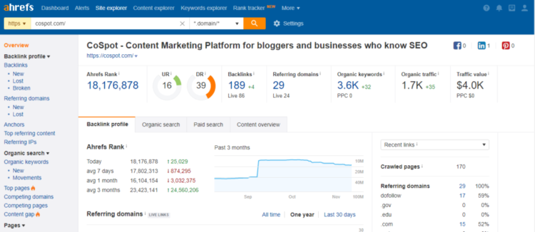ahrefs-review-4