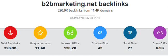example-of-a-backlink-free-backlink-checker