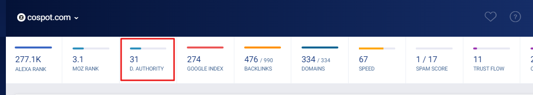 The Answer: How Long It Takes for Backlinks to Take Effect