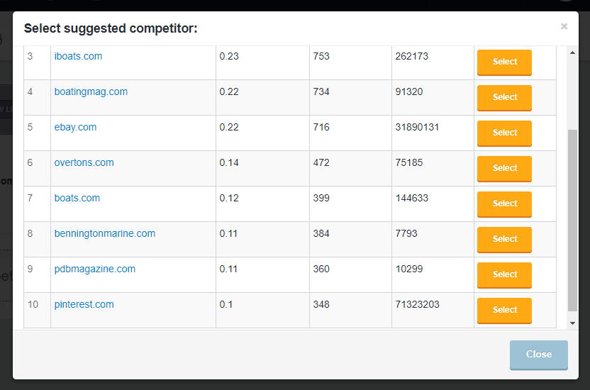 seo-competitor-analysis