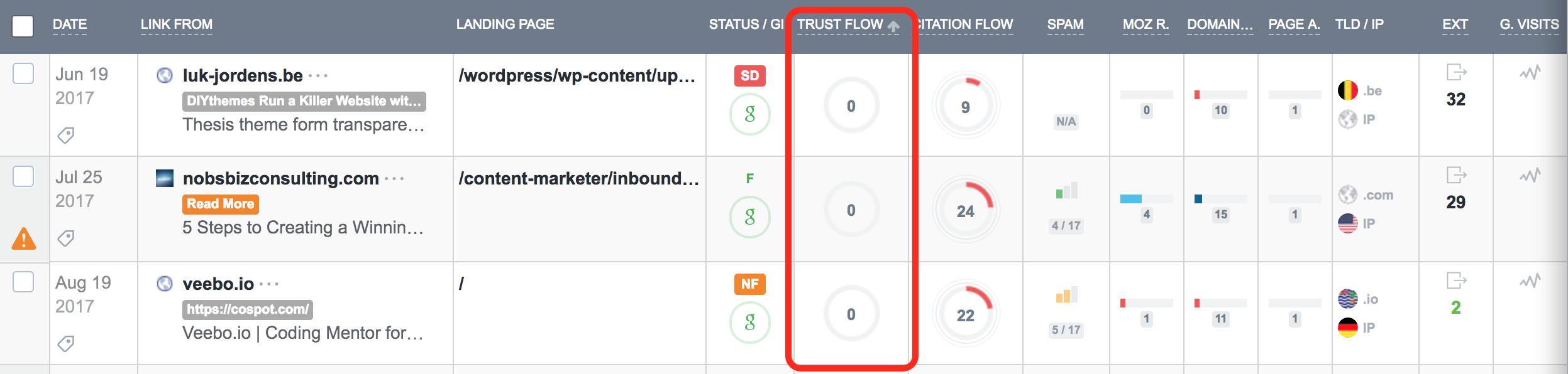 trust-flow