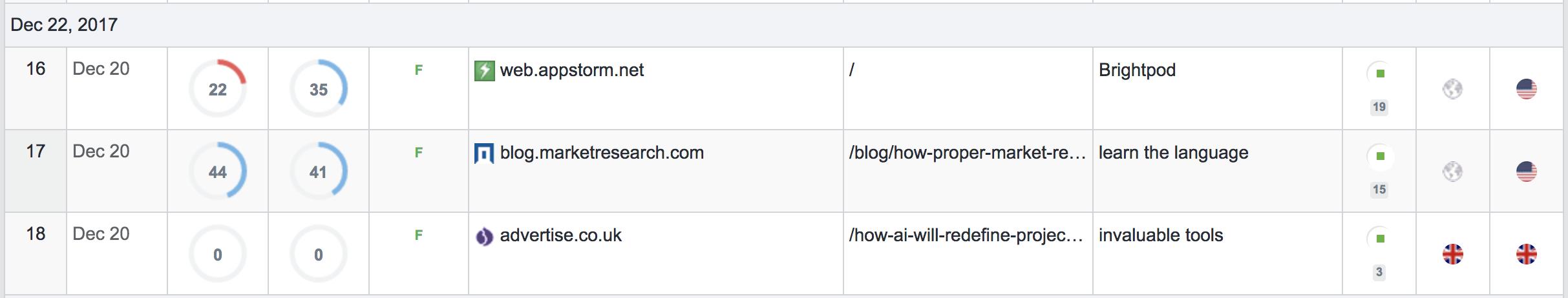 backlink-checking-tool