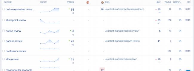 find-competitor-backlinks