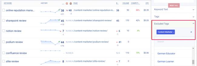 keyword-filters-monitor-backlinks