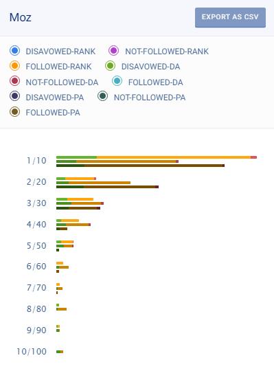 backlink-graph