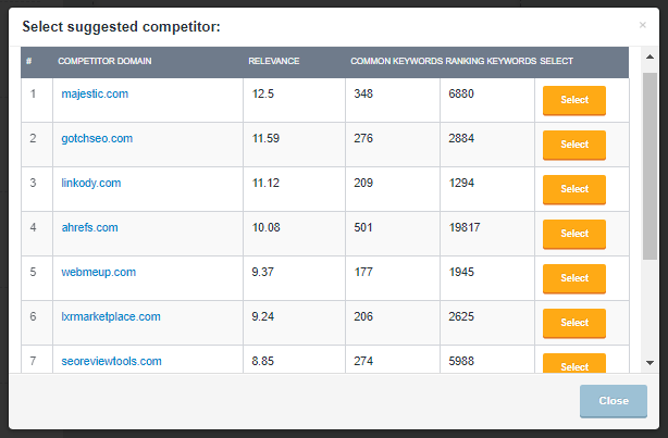 competitor-website-analysis