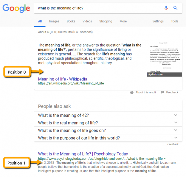 how-to-get-featured-snippets