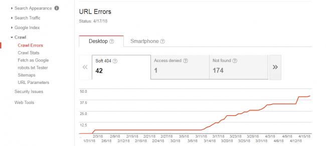 google-rankings-dropped
