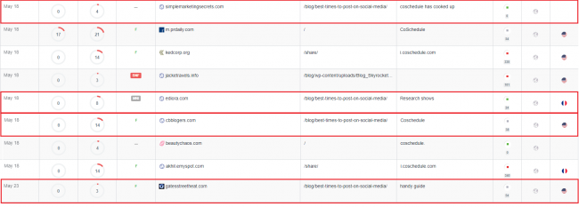 how-to-get-backlinks-to-your-blog