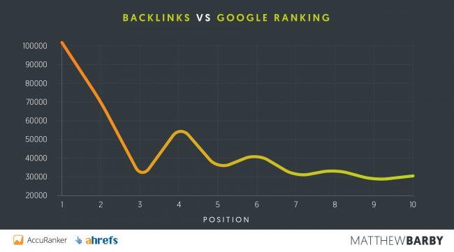no-backlinks