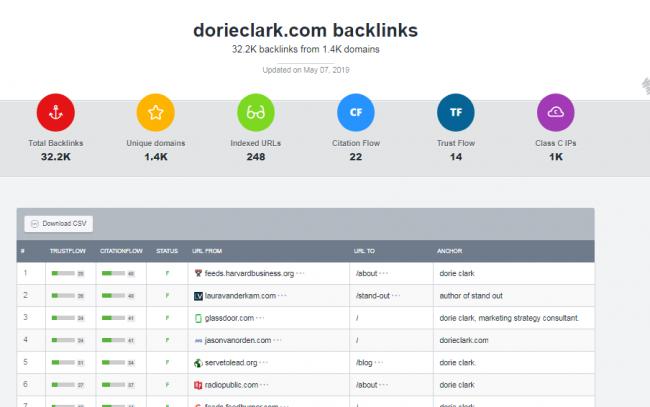 find-backlinks