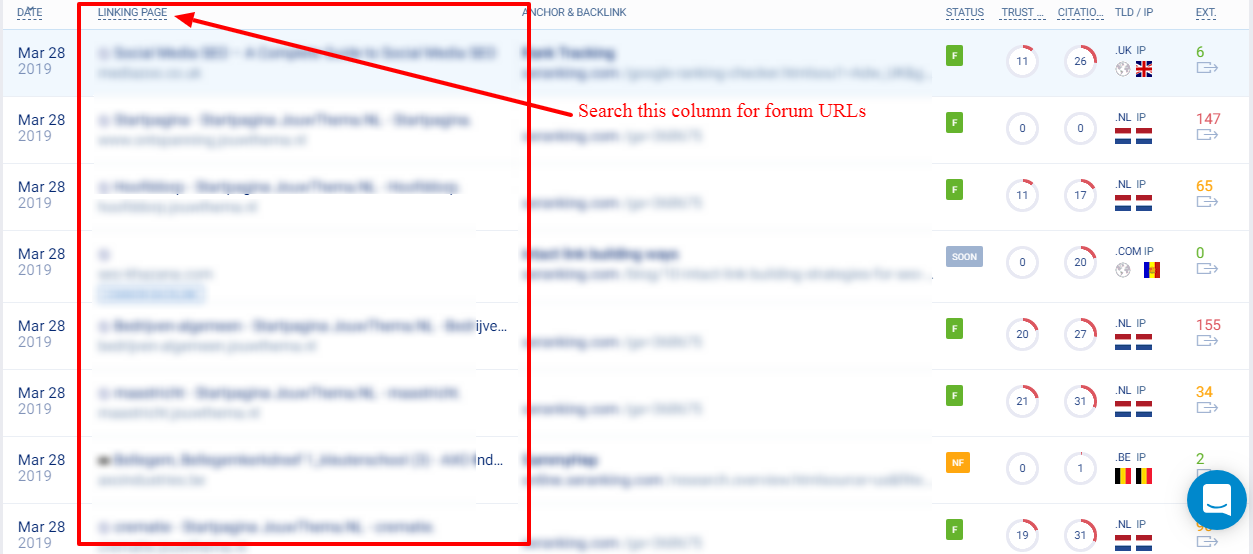 The Ultimate Guide to Getting Do-follow Forum Backlinks
