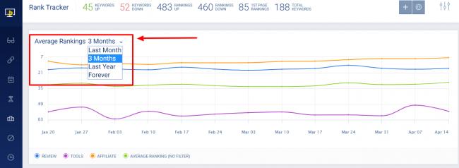 check-my-website-ranking