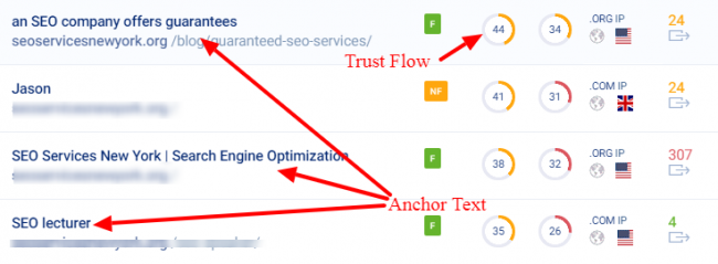 rank-without-backlinks