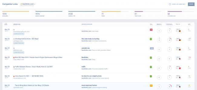 seo-benchmarks