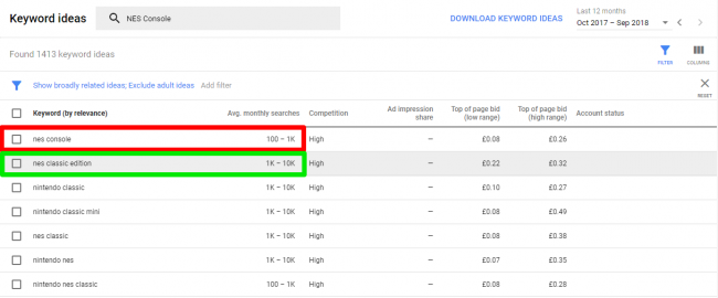 eBay SEO: 4 Areas to Optimize to Skyrocket Your eBay Listings