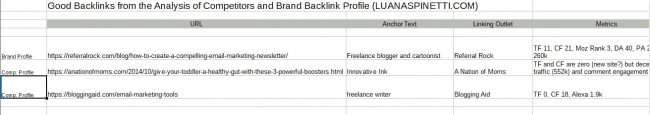 backlink-research