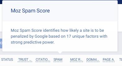 spam-score