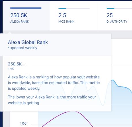 alexa-traffic-rank