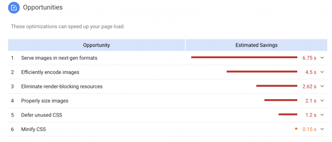 how-to-increase-search-engine-visibility