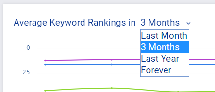 keyword-filters