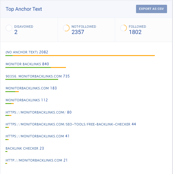 real-estate-backlinks-anchor-text