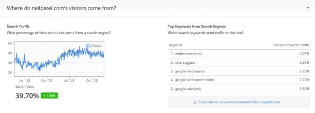track-competitor-keywords